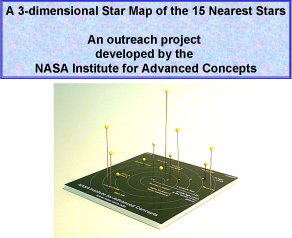 Picture of the model of the nearest 15 stars